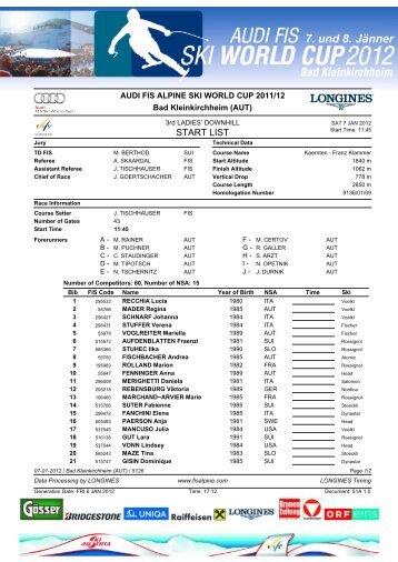 biathlon weltcup liste