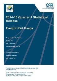 freight-rail-usage-2014-15-q1