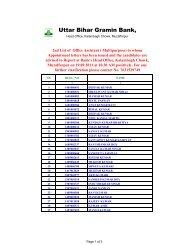 OA Result - Uttar Bihar Gramin Bank