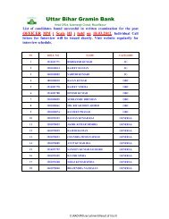 LAW OFFICER MM ( Scale II ) held on 18.03.2012. Individual Call