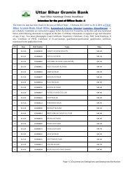 Roll Number - Uttar Bihar Gramin Bank