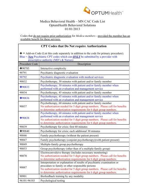 Medica Behavioral Health MN CAC Code List