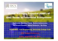 (GWP) of GHG fluxes in Terrestrial Ecosystems - University College ...