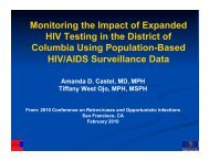 Monitoring the Impact of Expanded HIV Testing in the District of ...
