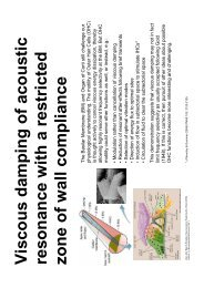 Viscous damping of acoustic resonance with a restricted zone ... - UCL