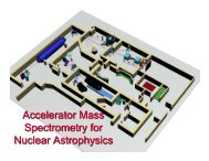 Accelerator Mass Spectrometry for Nuclear Astrophysics - ISNAP