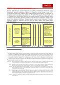 Textová část - Část B RURÚ - Trhové Sviny - Page 7