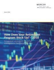 Retirement Benchmarking Report, Mercer - University Conference ...
