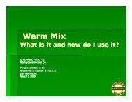 Warm Mix