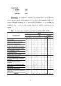 О Т Ч Е Т Е Н Д О К Л А Д - Химикотехнологичен и металургичен ... - Page 6