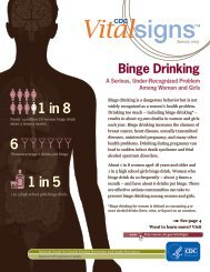 Binge Drinking - Centers for Disease Control and Prevention