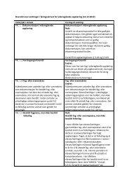 Oversikt over endringer i føringsskrivet for videregående opplæring ...