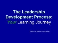 The Leadership Development Process: Your - TREE
