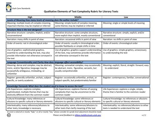 elements of literary text