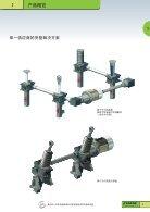 螺 旋 千 斤 顶 系 统 | ZIMM Catalogue XII 1.1 - ZH - Page 5