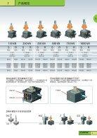 螺 旋 千 斤 顶 系 统 | ZIMM Catalogue XII 1.1 - ZH - Page 7