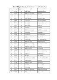 List of Eligible Candidates for Interview and Written Test
