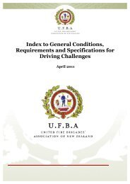 Index to General Conditions, Requirements and Specifications