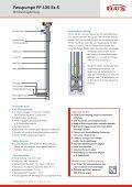 FLUX Ex-Schutz Fasspumpe FP 430 Ex S - Flux Geräte Gmbh - Seite 3