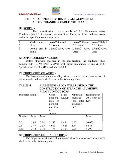 TECHNICAL SPECIFICATION FOR ALL ALUMINIUM ALLOY ...