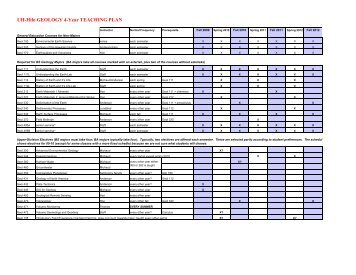 sample 4 year plan ansc science pre professional 0104e
