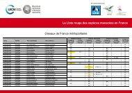 Liste rouge des oiseaux de métropole - Comité français de l'UICN