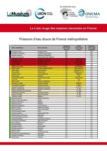 Liste Rouge des poissons d'eau douce de France métropolitaine