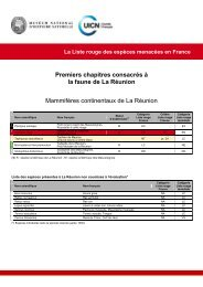Liste rouge UICN - Comité français de l'UICN
