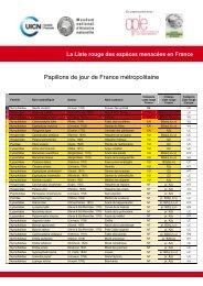 Liste rouge des Papillons de jour de France - Comité français de l ...