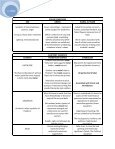 Creating an Archetypal Design Plan - Page 2