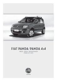 Fiat pANDA/PANDA 4x4