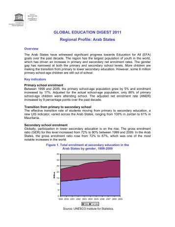GLOBAL EDUCATION DIGEST 2011 Regional Profile: Arab States