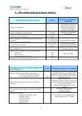 Description template for a BHLS - Page 2