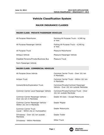 Vehicle Classification System - Manitoba Public Insurance