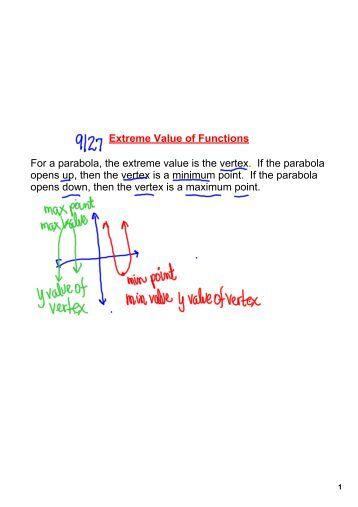 Printables Polynomial Functions Worksheet honors precalculus worksheet polynomial functions no precalculus