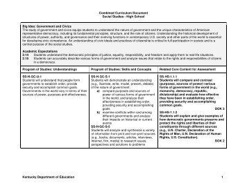 Combined Curriculum Document Social Studies - Scott County ...