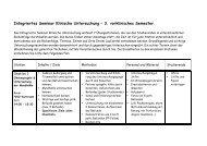 Integriertes Seminar - Stationen - WS13/14.pdf