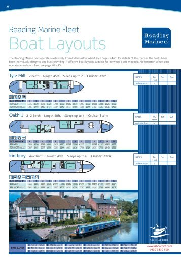 Boat Layouts - UK Boat Hire