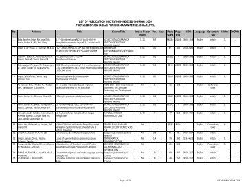 [PDF] CIF July 2010 IF2009 - Universiti Kebangsaan Malaysia