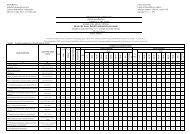 SUDERINTA Forma patvirtinta Statistikos departamento prie ...