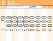 Especialidad en Ortodoncia y Ortopedia Funcional.pdf - Ulacit