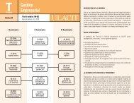 Plan de estudios - Ulacit