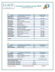 Extensiones telefónicas Grupo PROE - Ulacit
