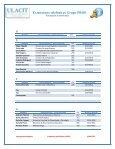 Extensiones telefónicas Grupo PROE - Ulacit - Page 2