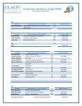 Extensiones telefónicas Grupo PROE - Ulacit - Page 3