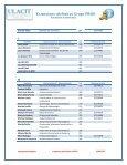 Extensiones telefónicas Grupo PROE - Ulacit - Page 4