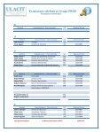 Extensiones telefónicas Grupo PROE - Ulacit - Page 5