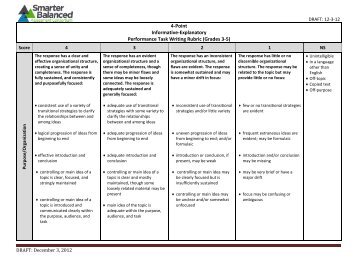 staar expository essay rubric for middle school
