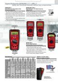 Testing, Measuring and Safety Instruments - Page 5