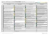 mkulnv, igw13 - Ministerium für Klimaschutz, Umwelt, Landwirtschaft ...